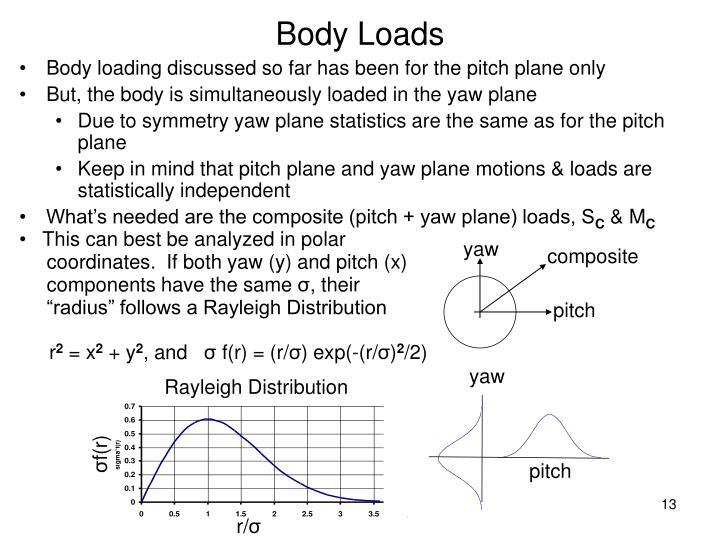 Body Loads