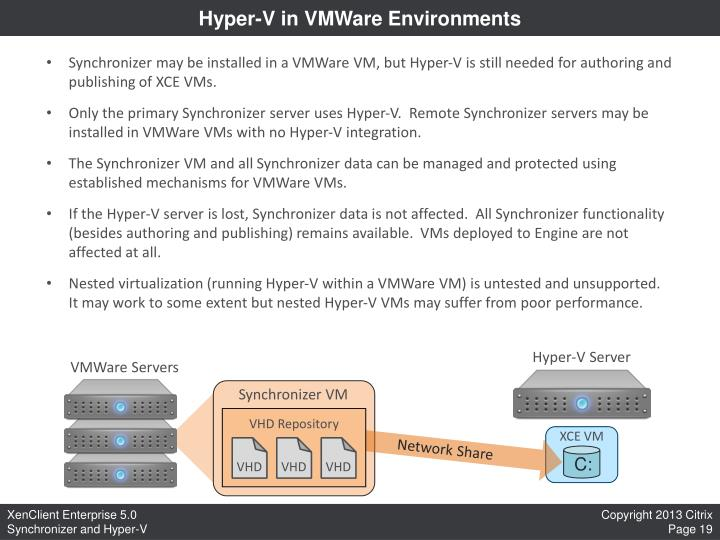 Hyper-V in VMWare Environments