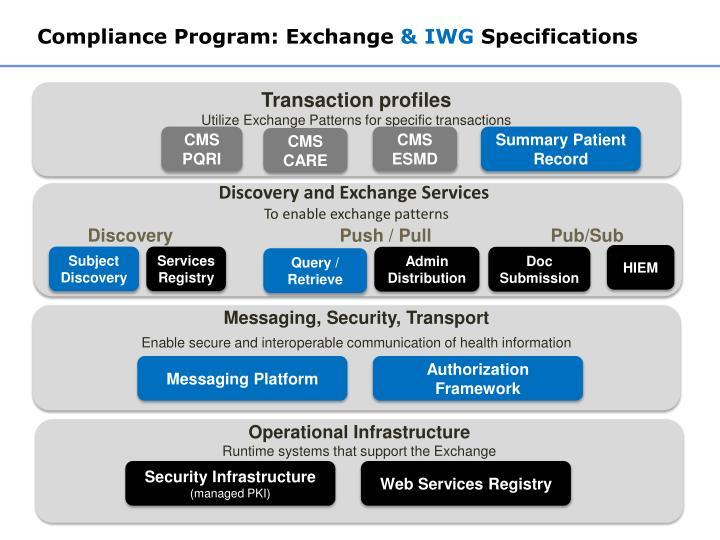 Compliance Program: