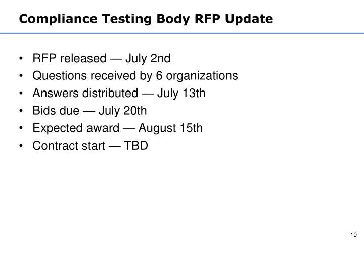 Compliance Testing Body