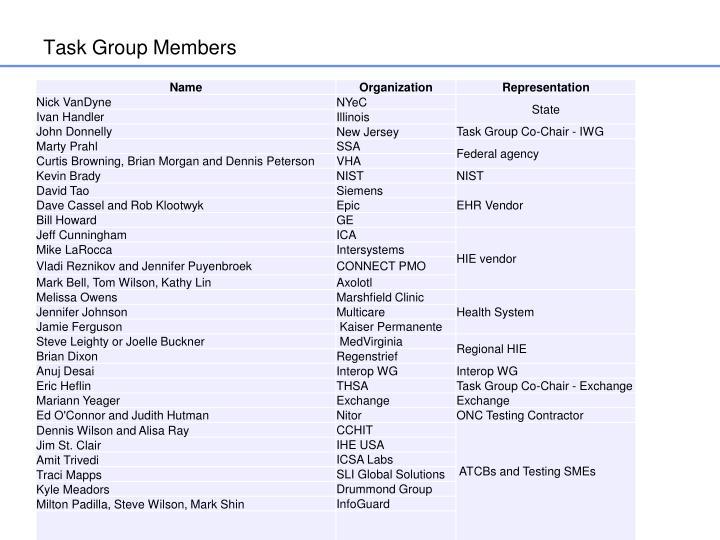 Task Group Members