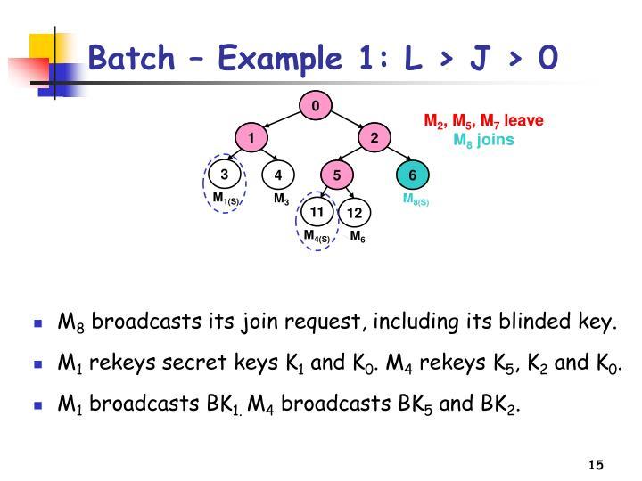 Batch – Example 1: L > J > 0