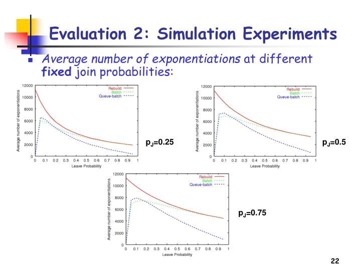 Evaluation 2: Simulation Experiments