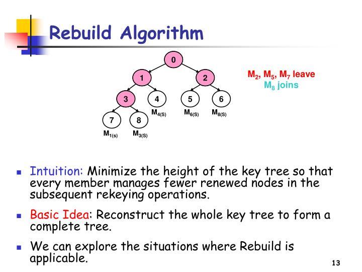 Rebuild Algorithm