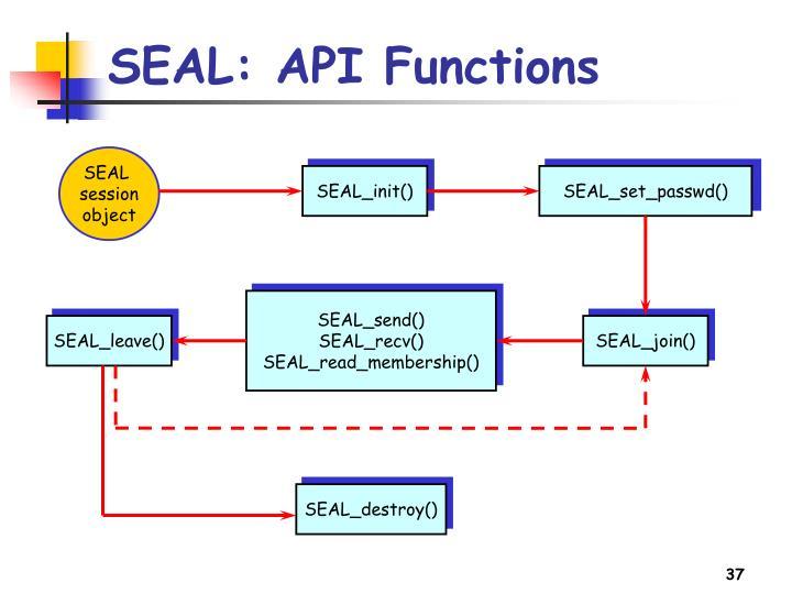 SEAL: API Functions