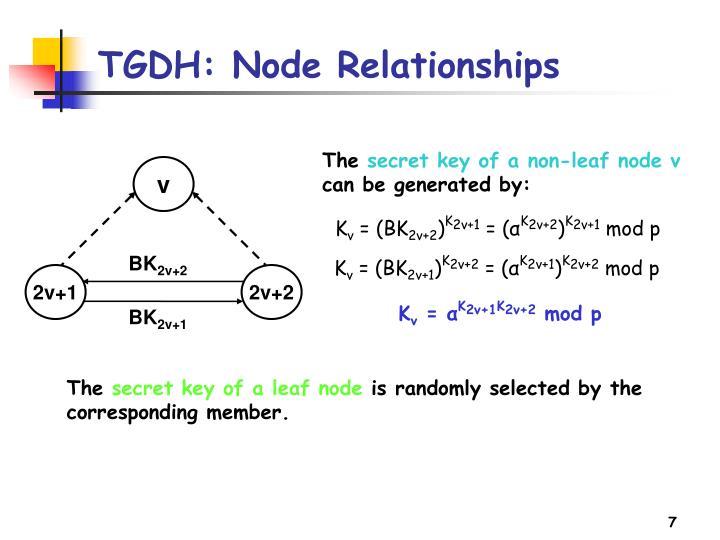 TGDH: Node Relationships