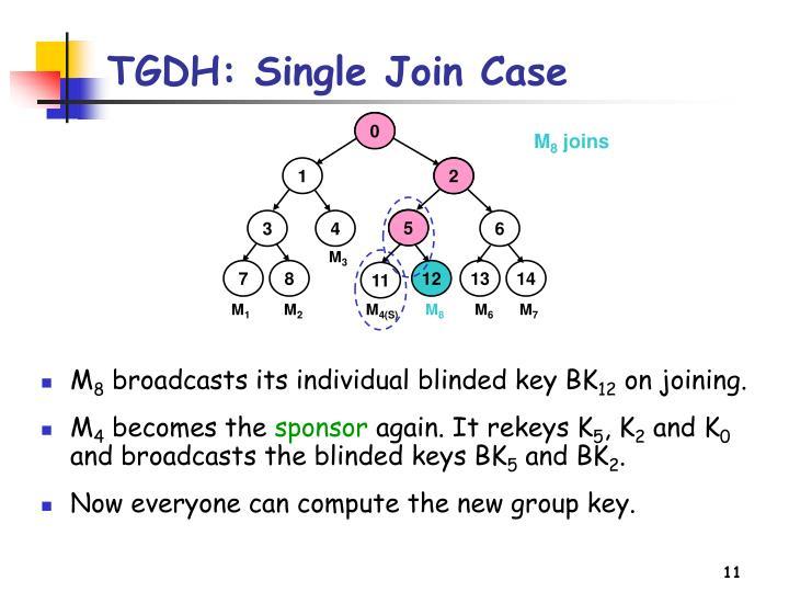 TGDH: Single Join Case