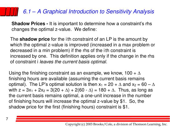 6.1 – A Graphical Introduction to Sensitivity Analysis