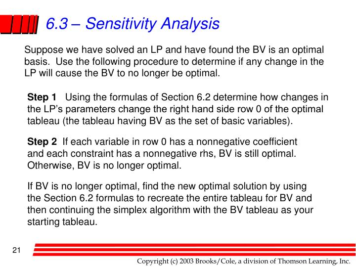 6.3 – Sensitivity Analysis