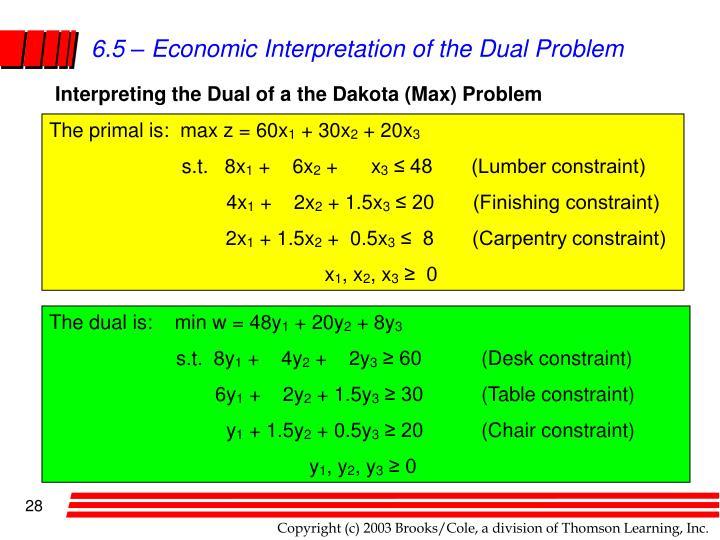 6.5 – Economic Interpretation of the Dual Problem