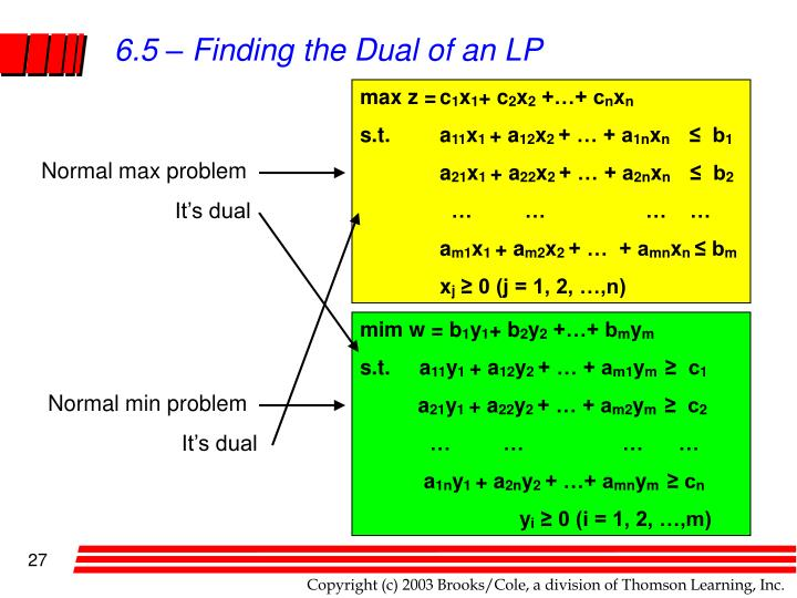 6.5 – Finding the Dual of an LP