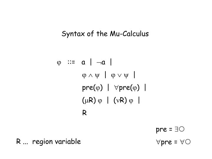 Syntax of the Mu-Calculus