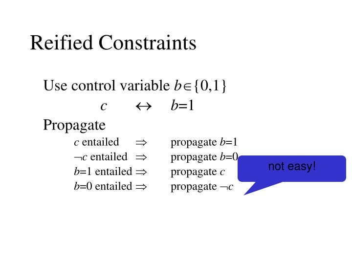 Reified Constraints