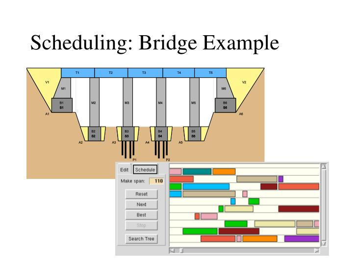 Scheduling: Bridge Example