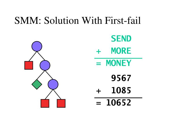 SMM: Solution With First-fail