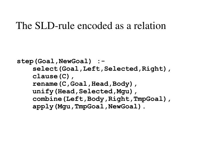 The SLD-rule encoded as a relation