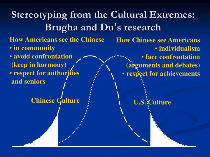 Stereotyping from the Cultural Extremes