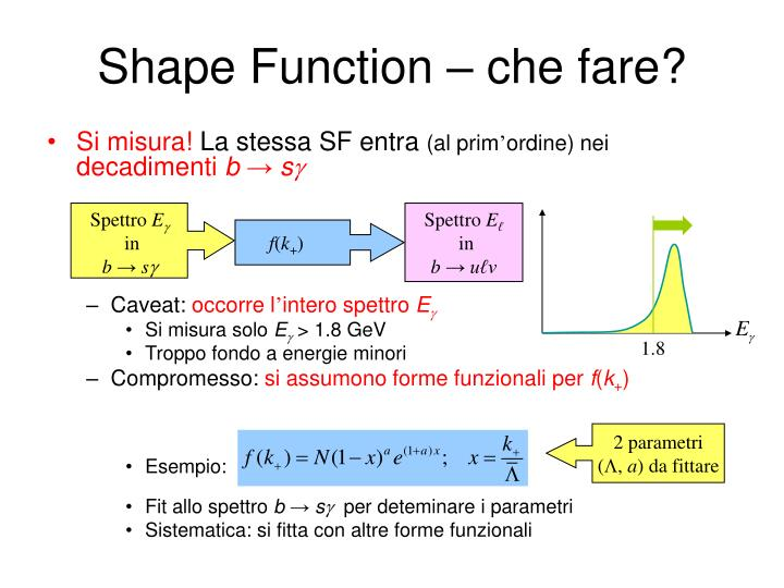 Shape Function – che fare?