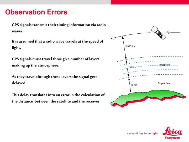 Observation Errors
