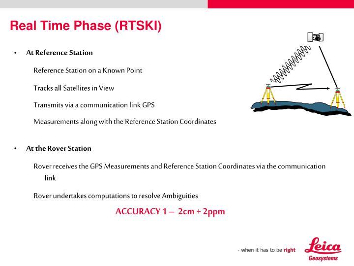 Real Time Phase (RTSKI)
