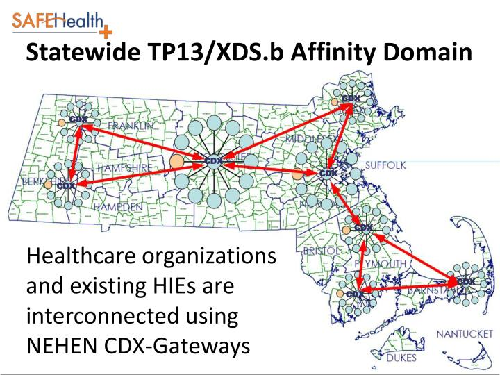 Statewide TP13/XDS.b Affinity Domain