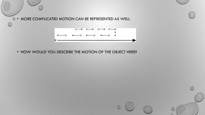 More complicated motion can be represented as well.