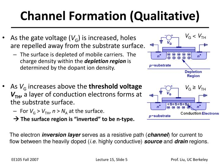 Channel Formation (Qualitative)