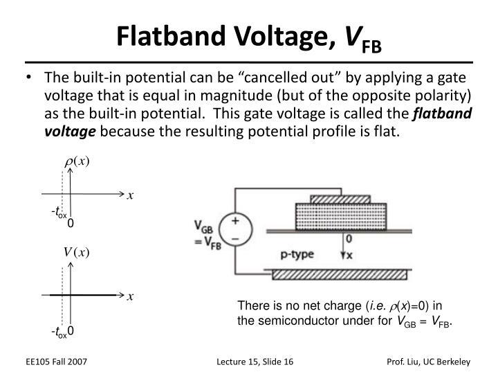 Flatband Voltage,