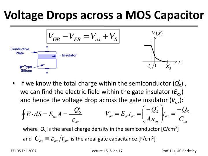 Voltage Drops across a MOS Capacitor