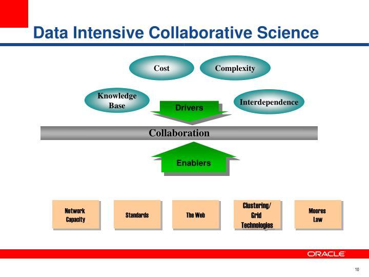 Data Intensive Collaborative Science