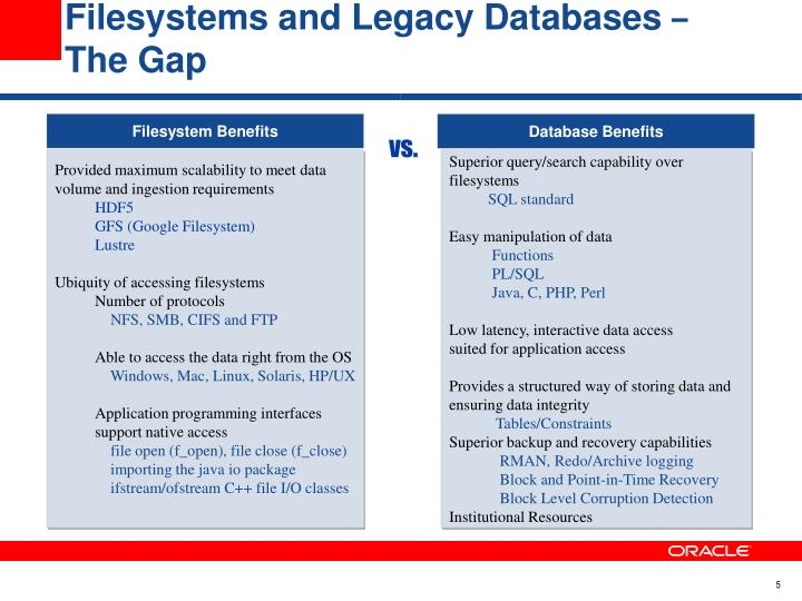 Filesystems and Legacy Databases