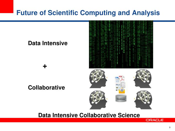 Future of Scientific Computing and Analysis