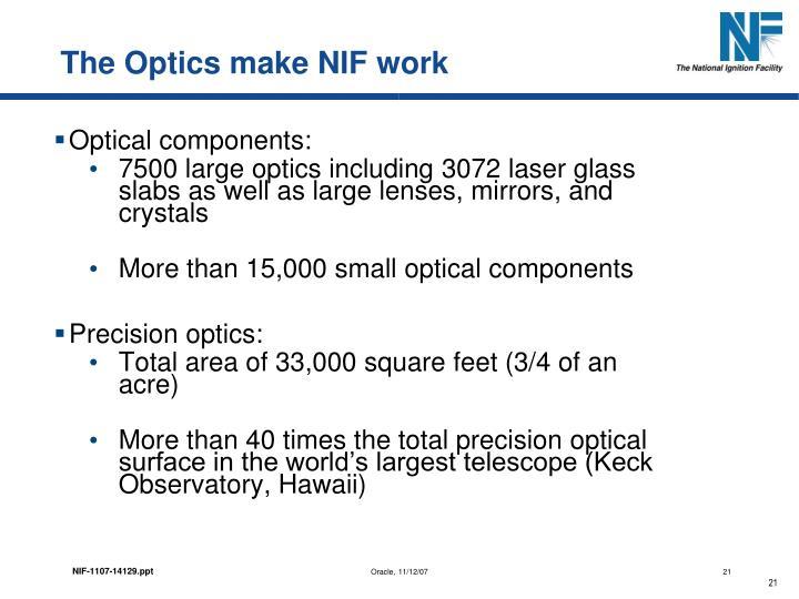 The Optics make NIF work