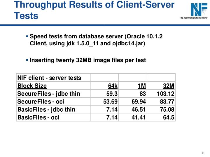 Throughput Results of Client-Server Tests