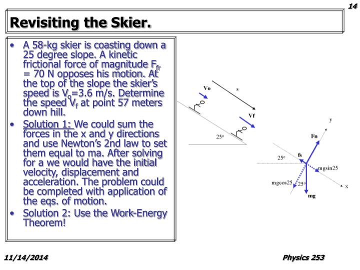 Revisiting the Skier.