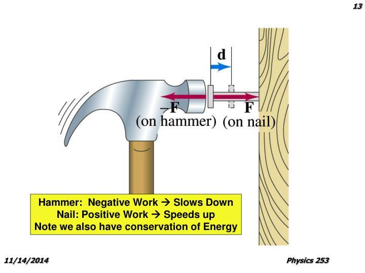Hammer:  Negative Work