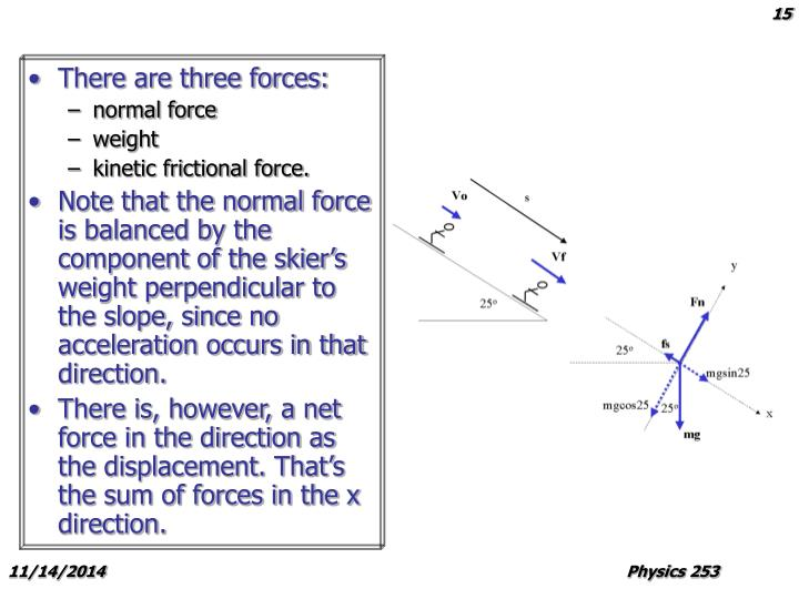 There are three forces: