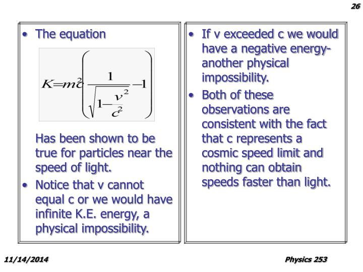 The equation