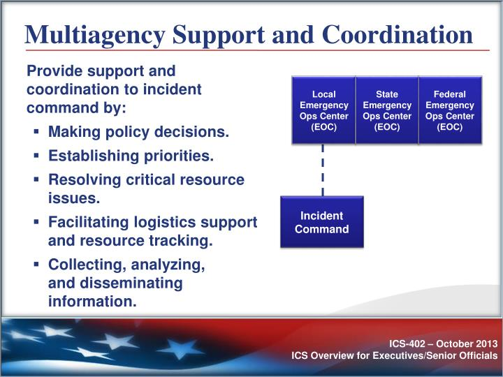 Multiagency Support and Coordination