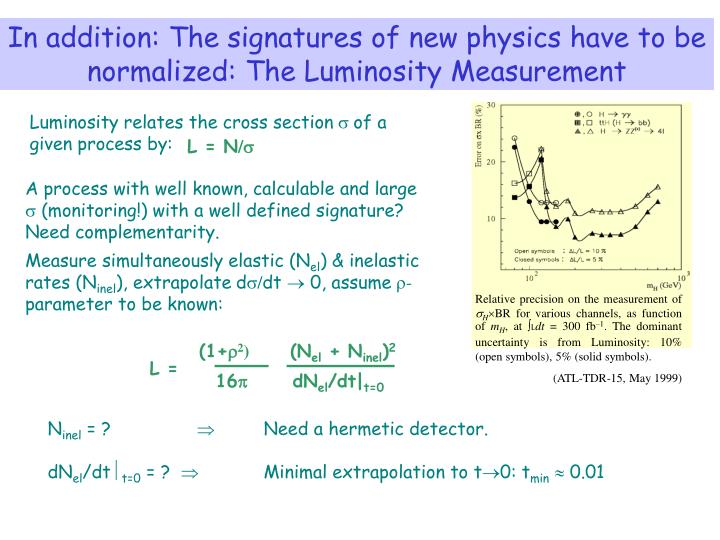 Relative precision on the measurement of