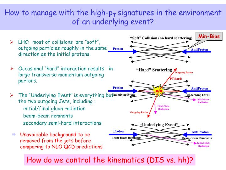 How to manage with the high-p