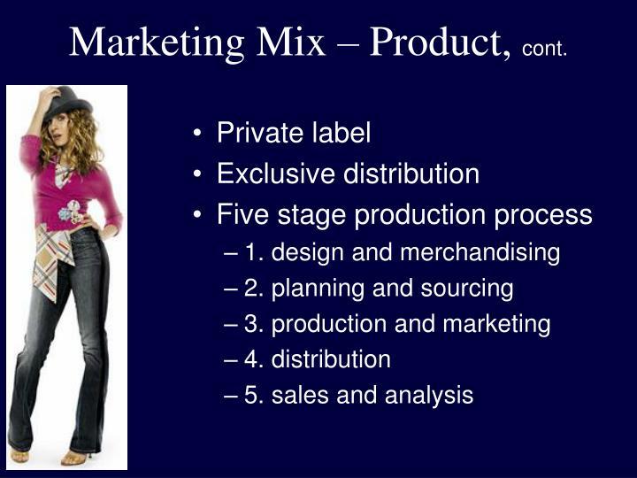 Marketing Mix – Product,