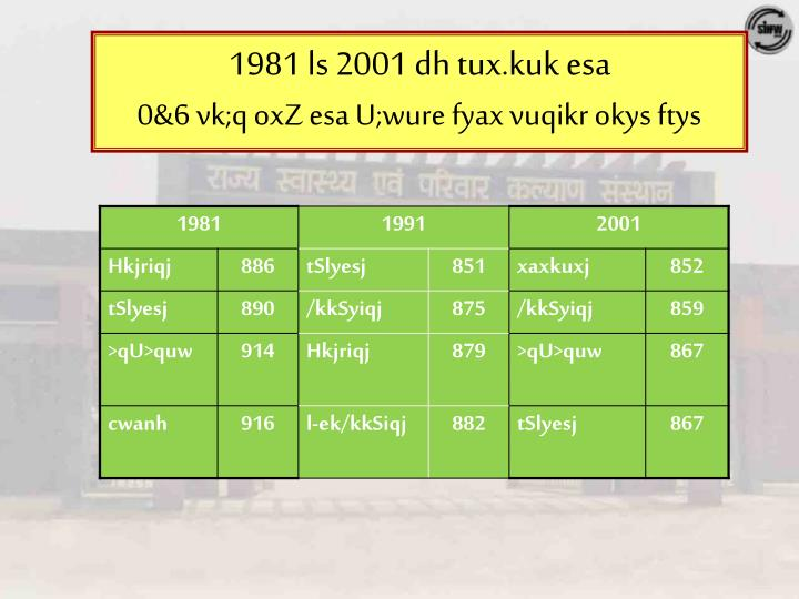 1981 ls 2001 dh tux.kuk esa