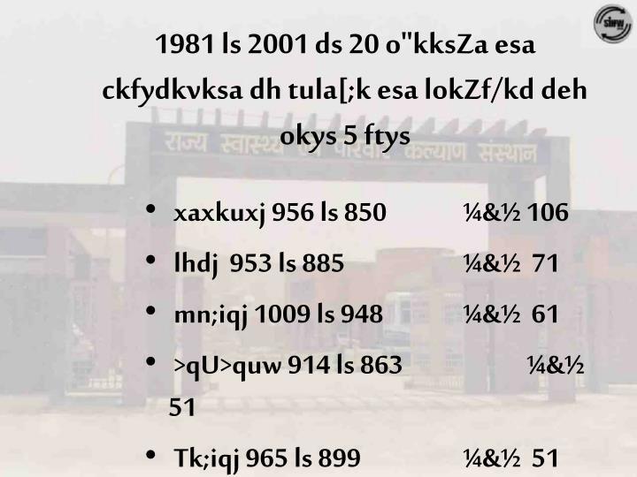 """1981 ls 2001 ds 20 o""""kksZa esa"""