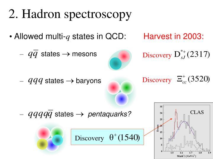 2. Hadron spectroscopy