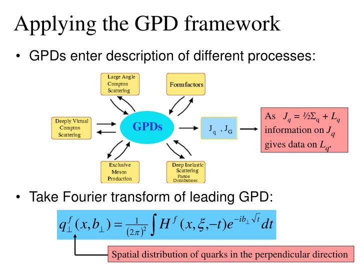 Applying the GPD framework