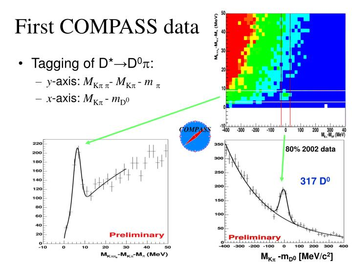 First COMPASS data