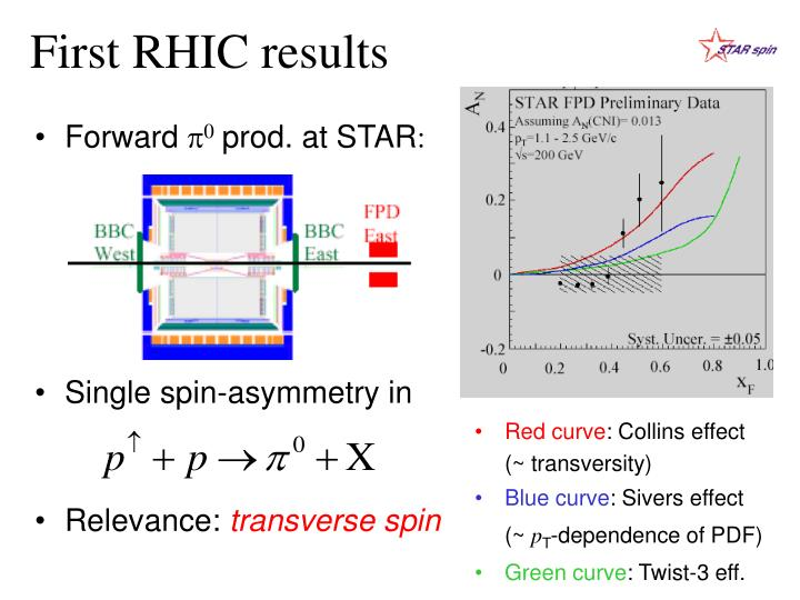 First RHIC results