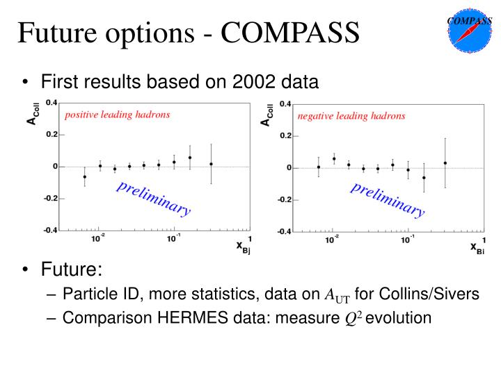 Future options - COMPASS