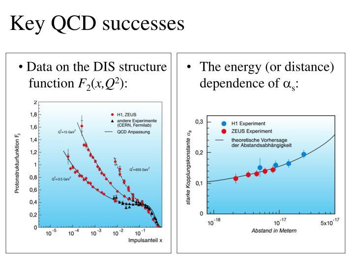 Key QCD successes